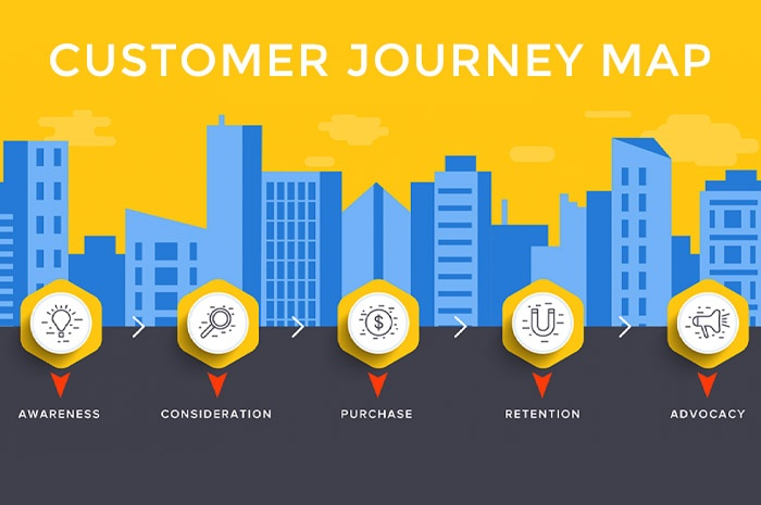 Tips On Creating An Effective Customer Journey Map By The Best Digital Marketing Agency  In Sydney