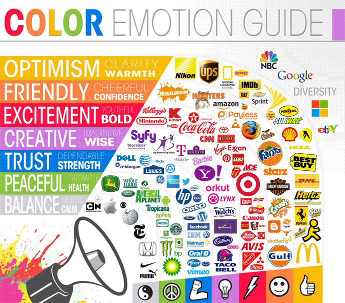 right colors for your brand